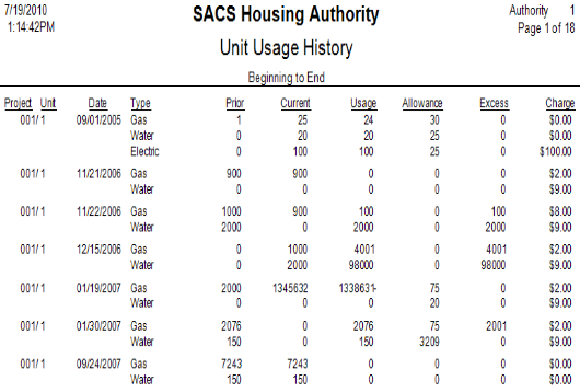 Above is an example of an Excess Utility Usage History report produced by SACS Housing Software.
