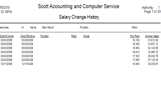 Above is an example of a Salary Change History report created with SACS Housing Software.